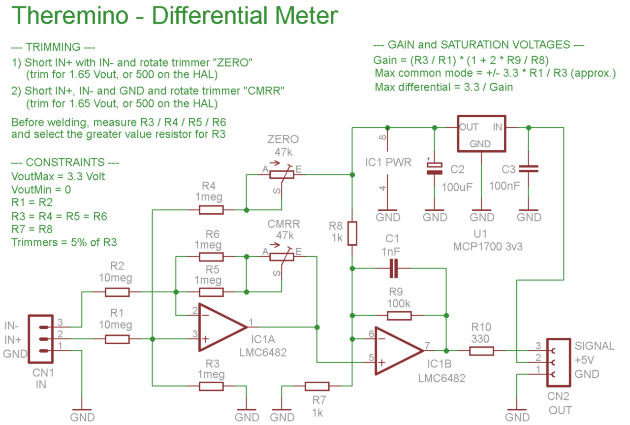 Theremino Differential Meter