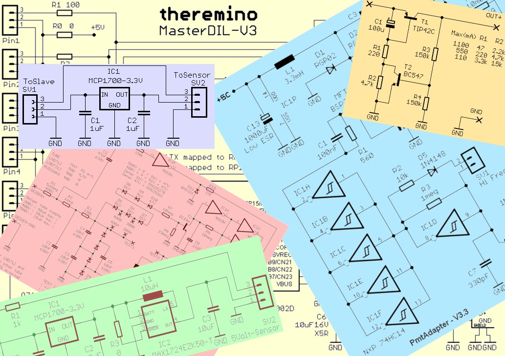 Theremino System - Elettronica Open Source