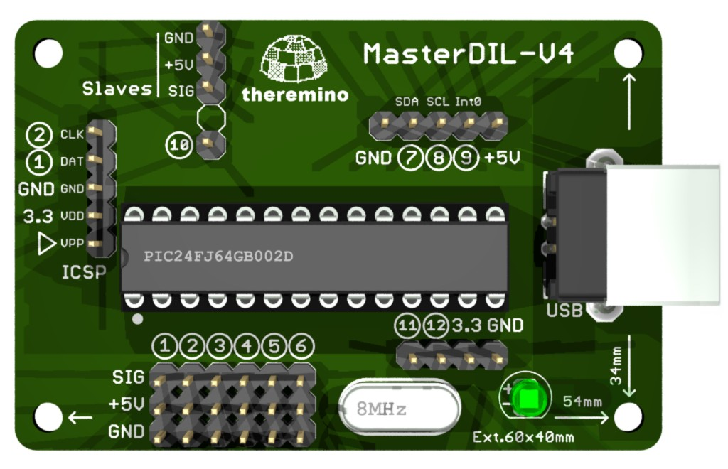 Theremino System - MasterDIL-V4 - Image 3D - Top View