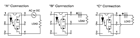 MOS Connections