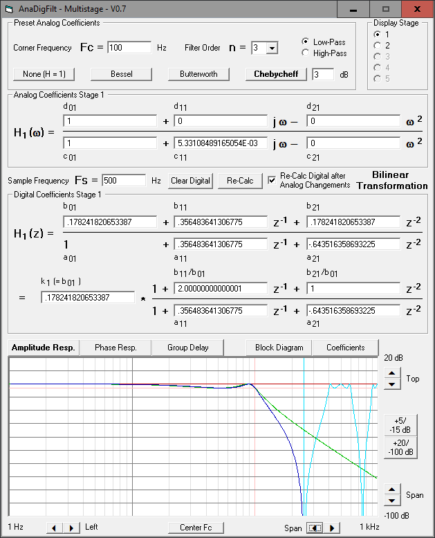 AnaDig V0.7