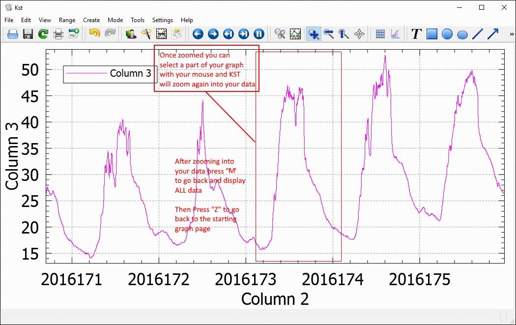 Визуализация измерители с KST