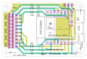 NetModule V1 - BRD