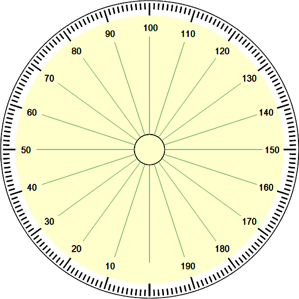 Theremino System - Stepper Motor Protractor - Printable 200 steps Protractor