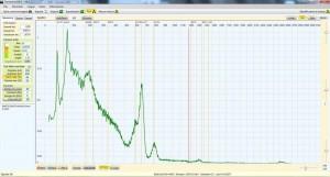 Theremino Syste. - Fukushima Soil Gamma Spectrum