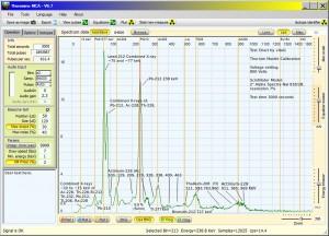 Theremino System - Thorium mantle