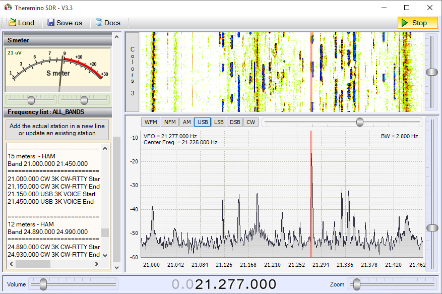 Theremino SDR - Band 15 meters