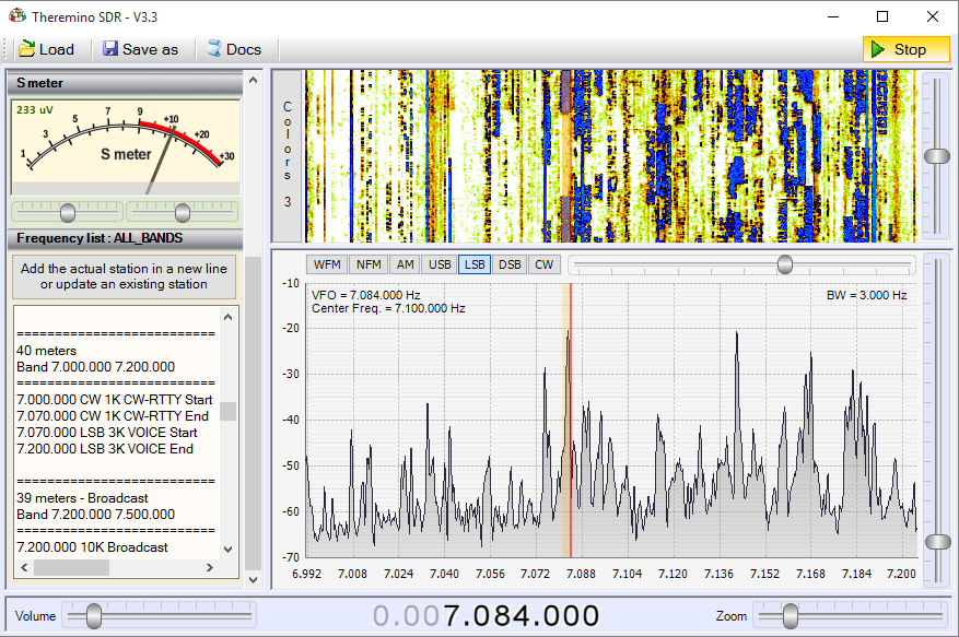 Theremino SDR - Band 40 meters