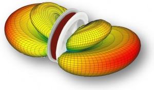 Theremino Lighning Detector Coil - Bidirectional