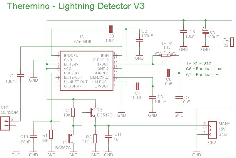 Sensational Meteorological Sensors Theremino Wiring Database Rimengelartorg