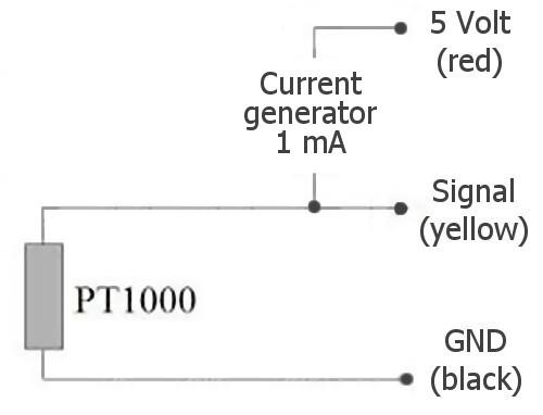 Meteorologische Sensoren | theremino