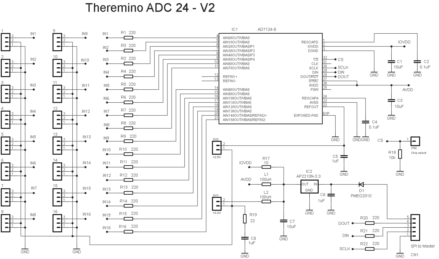 Theremino - ADC 24 bisschen