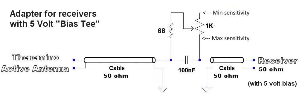 BiasTee 5 volt adapter