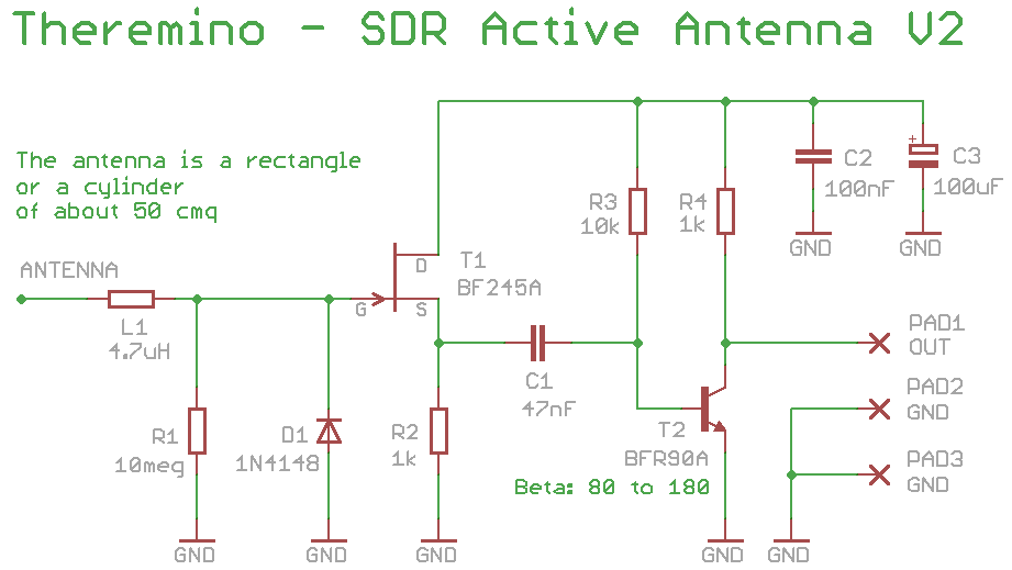Adapter | theremino