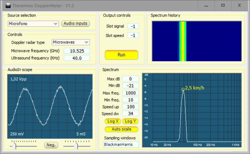 Microwave Doppler Meter