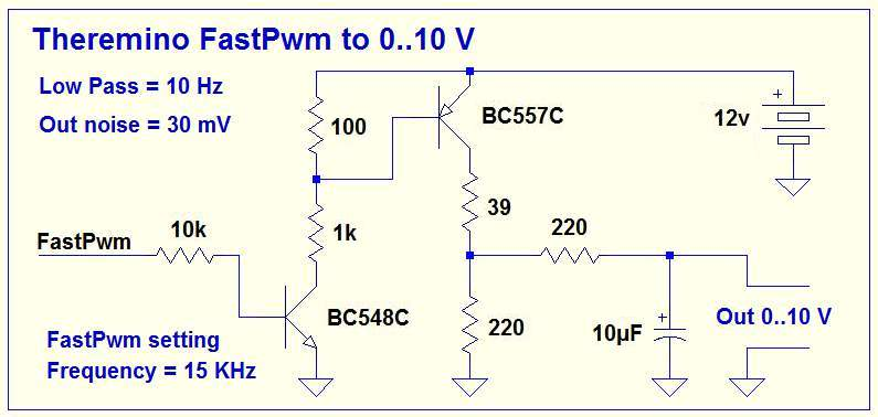 Theremino Fast_Pwm to 0..10V