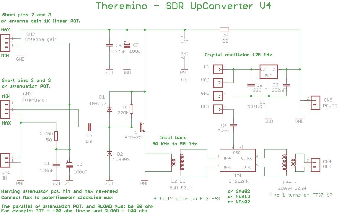 Adapters | theremino