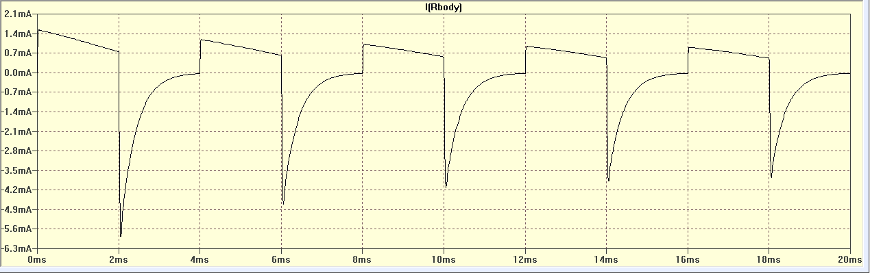 Theremino Tens Waveform