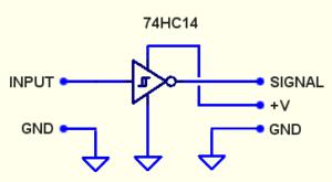 Schmitt trigger inputs