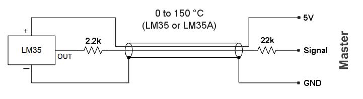 LM35 Verbindungen