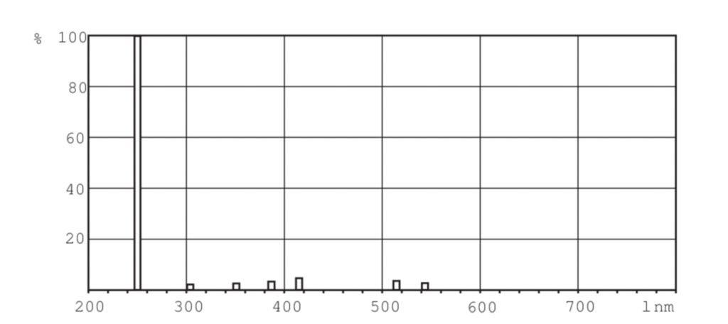 MercuryLowPressure_UVC Spectrum