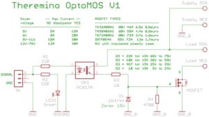 OptoMOS Schematics